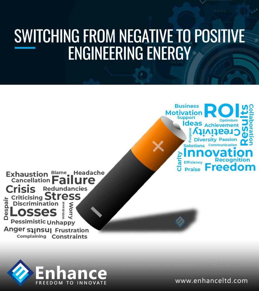 Positive Innovation Energy