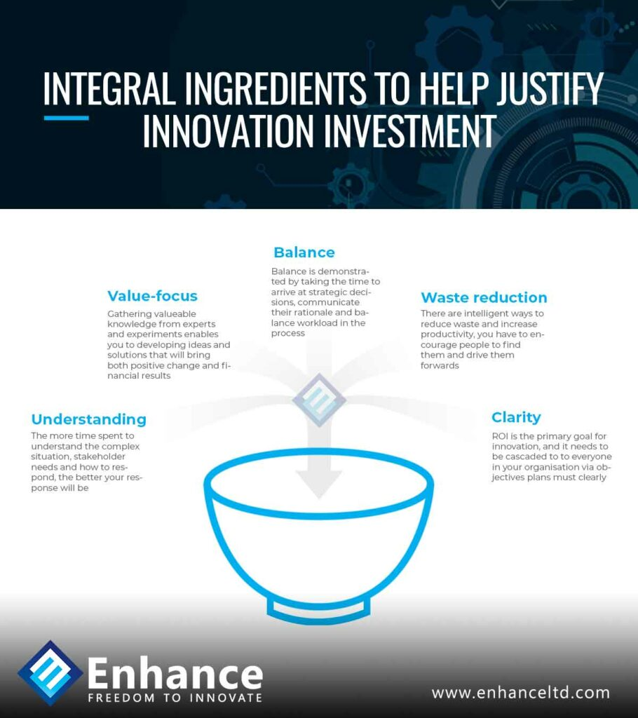 Ingredients for Innovation Investment
